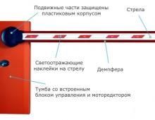Конструкция шлагбаума