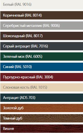 Цветовая палитра Alutech Trend