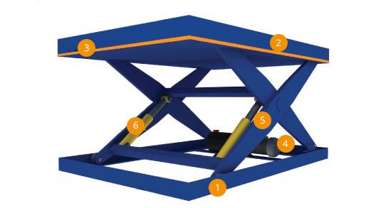 Особенности конструкции подъемного стола