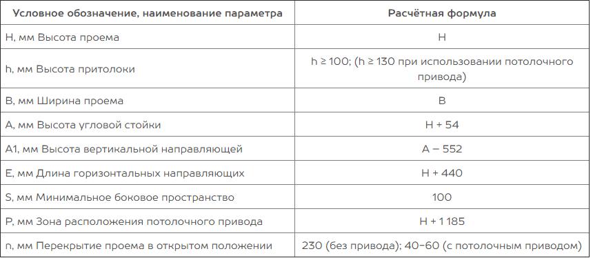 004-Таблица со значениями