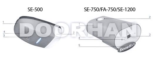 Конструкция sectional 750 fast 750/1000/1200